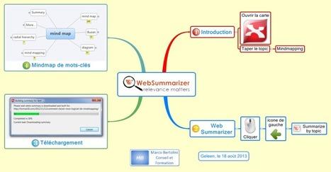 Cherchez et résumez toutes vos pages web avec XMind Summarizer (tutoriel) | EcritureS - WritingZ | Scoop.it