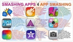 Educational Technology and Mobile Learning: A Collection of Good iPad Posters for Your Class | Educational technology , Erate, Broadband and Connectivity | Scoop.it