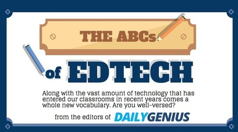 The EdTech alphabet for 21st century teachers | Edumorfosis.it | Scoop.it