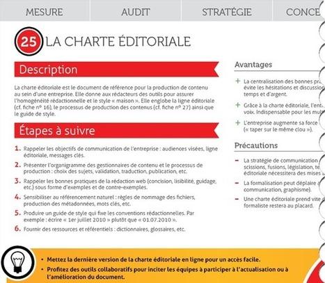 30 outils de stratégie de contenu web : audit, analyse, stratégie, conception, web analytics (60canards.com) | Quatrième lieu | Scoop.it