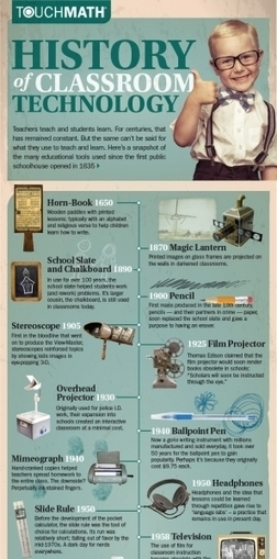 The History of Classroom Technology Infographic | Online Education to Virtual conferences | Scoop.it