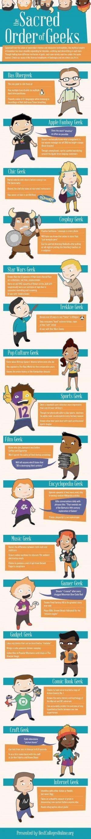 ¿Qué tipo de Geek eres?: El Orden Sagrado de losGeeks | Social Media | Scoop.it