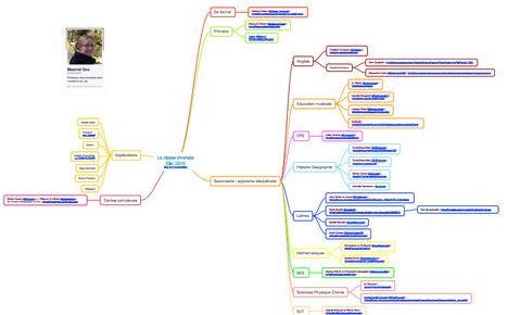 Classe inversée: Clic2015 en une carte heuristique | Classemapping | Scoop.it