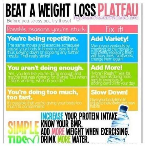 Twitter / BestProFitness: How to beat a weight loss plateau ... | Health and Fitness | Scoop.it