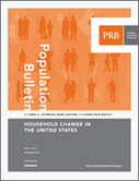 Home - Population Reference Bureau | GEP Global perspectives on population for the classroom | Scoop.it