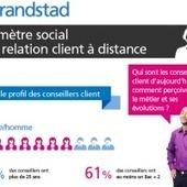 Baromètre social de la Relation client à distance : qui sont les conseillers client d'aujourd'hui ? | call center | Scoop.it