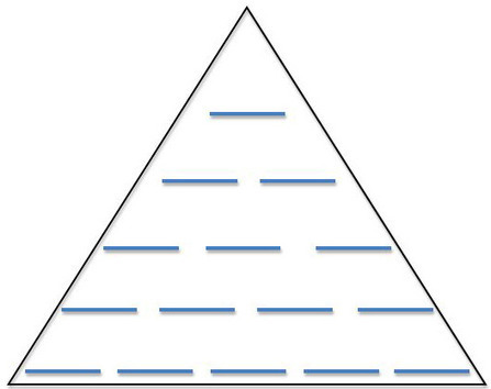 Connecting to the Common Core: Primary Source Thinking Triangle Activity | Primary Source Nexus | College and Career-Ready Standards for School Leaders | Scoop.it