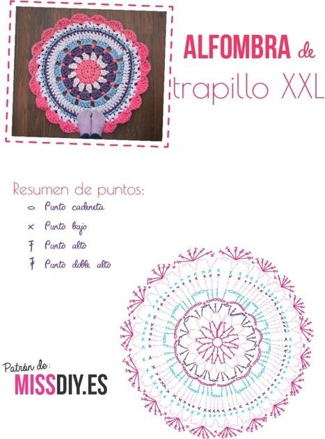 Alfombra de trapillo XXL paso a paso - MissDIY | Tejidos | Scoop.it