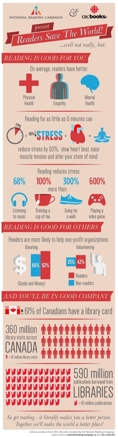 Infographic: Reading Can be Good for Your Health - The Digital Reader | Bibliotecas Escolares | Scoop.it
