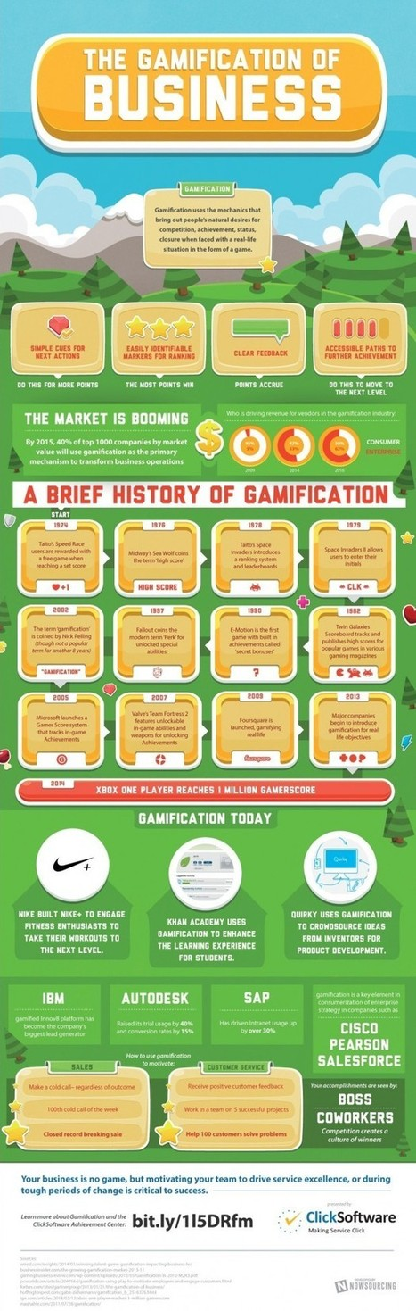 The Gamification of Business - SiteProNews | Digital-News on Scoop.it today | Scoop.it