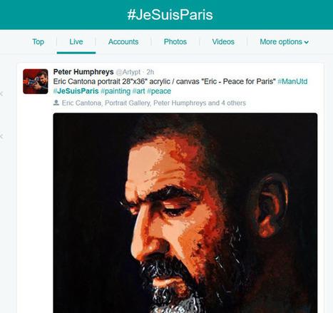 Les Hashtags sur Twitter | Réseau Sociaux | Scoop.it