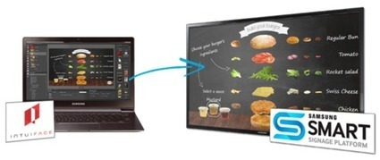 Multi-Touch Digital Signage for the Samsung SMART Signage Platform | Digital Interactivity and DIY | Scoop.it