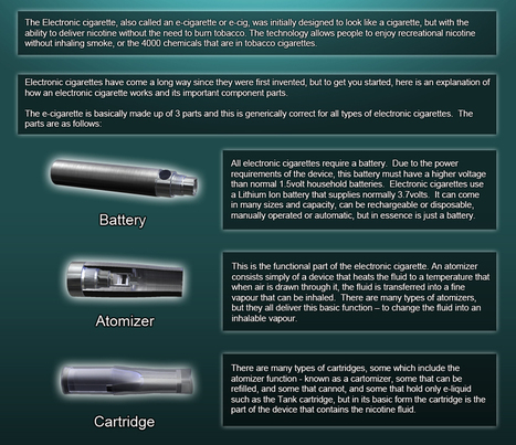 New User   totally wicked UK Electronic cigarette   Scoop.it