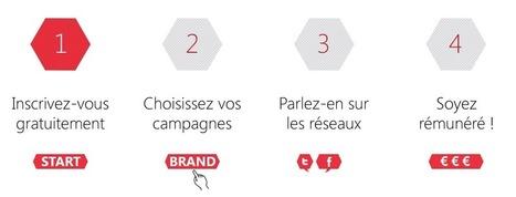 Youtubers et Influenceurs, monétisez vos réseaux sociaux avec Influence4Brands | Outils Community Manager | Scoop.it