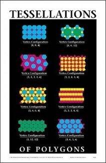 Tessellations   21st Century Homeschooling   Scoop.it