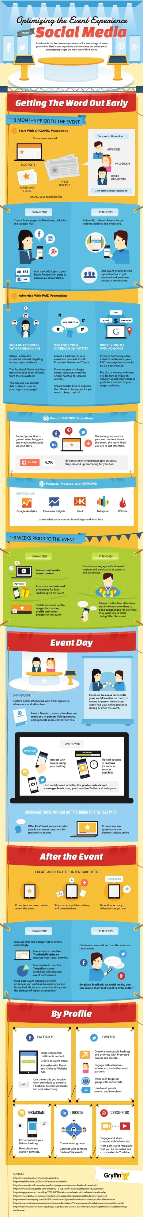 How to use Social Media to Optimize Your Event #INFOGRAPHIC | Marketing & Advertising | Scoop.it