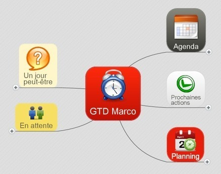 Test logiciel  mindmapping : Getting Things Done avec MindMeister | Cartes mentales | Scoop.it