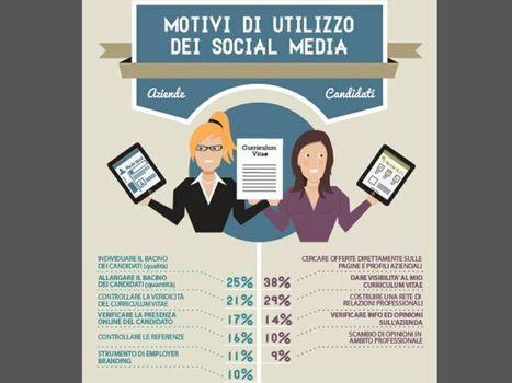 Risorse umane: si diffonde il social recruitment, le aziende puntano su LinkedIn, i candidati su Facebook - Event Report | Social Media Italy | Scoop.it