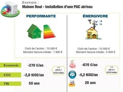 l'UFE veut «prioriser» les opérations d'économie d'énergie les plus pertinentes | Actualités de la Rénovation Energétique | Scoop.it