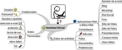 ¿Cómo saber si nuestra identidad virtual fue robada? | Seguridad | Scoop.it