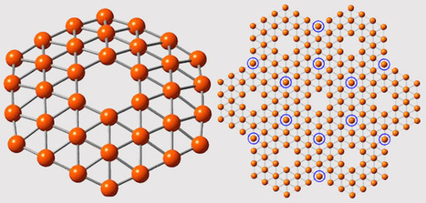 'Borophene' Might Be Joining Graphene in the 2-D Material Club | Graphene and 2Dimensional materials | Scoop.it
