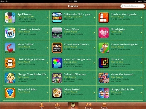 Games on the iPad for improving and mild-mod. visual perception and cognitive deficits - Innovative Speech | Technology for Seniors | Scoop.it