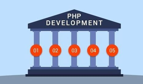 The 5 Pillars of PHP Development | Outsource Software Development | Scoop.it