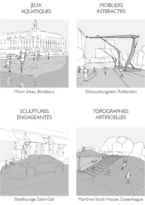 Programmer le jeu dans l'espace public ? - Métropolitiques | HLM (Hors Les Murs). | Scoop.it
