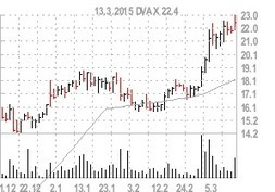 Grisel buys DVAX 22.43: Dynavax The Superior Player In Hepatitis B Vaccination ... | Hepatitis B | Scoop.it