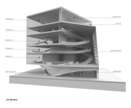 Competition Entry: Cultural Center Chapultec \ Adrian Yau, Frisly Colop Morales, Jason Easter, Lukasz Wawrzenczyk : plusMOOD | iTutorials | Scoop.it