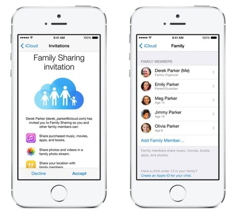 Steps to Setup Family Sharing for iOS Users | iOS  App Development | Scoop.it