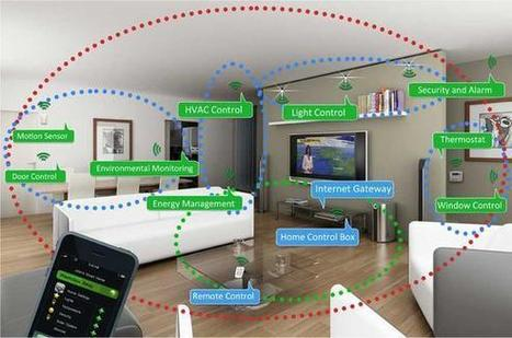 Using the Internet of Things to Build a Smarter and Healthier Home - Motley Fool | Special Topics - This Page is Intended to Gather Information for Various Topics in Health Informatics | Scoop.it