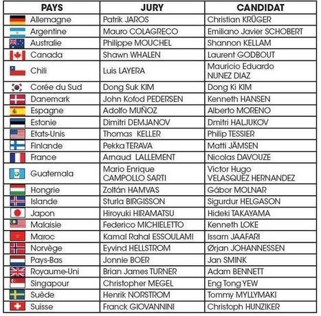 Bocuse d'Or 2015 : la liste des 24 participants dévoilée | Arts & Gastronomie.com | Actu Boulangerie Patisserie Restauration Traiteur | Scoop.it