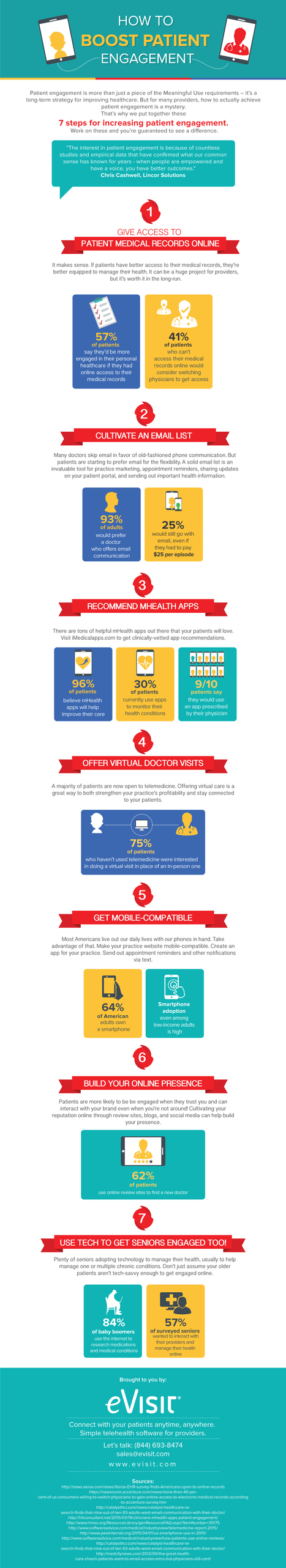 Infographic: 7 ways to improve patient engagement | Salud Publica | Scoop.it