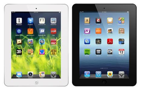 Hyvä paha iPad. Osa 1: Tablettien vallankumous | Learning With Social Media Tools & Mobile | Scoop.it