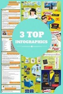 Social Media Infographics - 3 Top Performers of 2013 | Socially Sorted | World of #SEO, #SMM, #ContentMarketing, #DigitalMarketing | Scoop.it