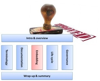 Strategic Architecture | The Enterprise Architecture Daily | Scoop.it