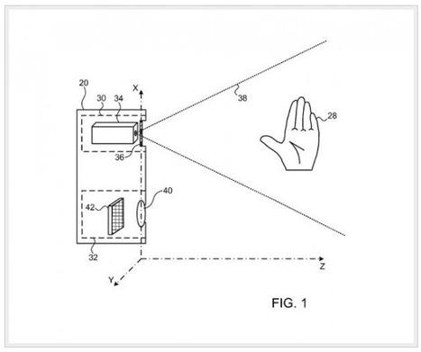 Apple dépose un brevet copié-collé sur les technologies du «rachat» PrimeSense | Veille technologique et brevets d'invention | Scoop.it