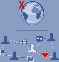 GRAPHIC: The Method Behind Facebook's News Feed | SMB Social Media Monitor | Scoop.it