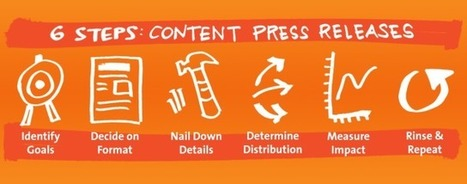 The Ultimate Press Release Guide for Promoting Your Content Marketing | Media Relations | Scoop.it