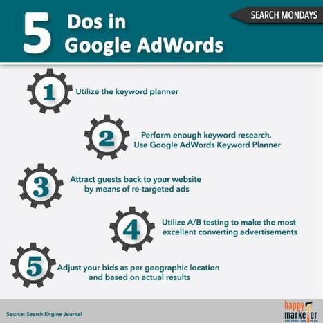 5 Do's In Google Adwords   SEO   Scoop.it