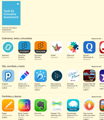 Les millors eines per avaluar amb l'ipad | Recull diari | Scoop.it