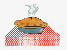 Are you a big pie or small pie thinker? | Accelerated Learning | Scoop.it