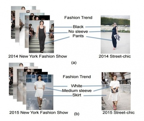 How Machine Vision Is About to Change the Fashion World - MIT Technology Review | CLOVER ENTERPRISES ''THE ENTERTAINMENT OF CHOICE'' | Scoop.it