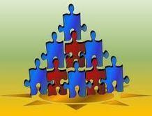 La qualification et la compétence pour la construction de la GRH | L'activité humaine constitue-t-elle une charge ou une ressource pour l'organisation ? | Scoop.it