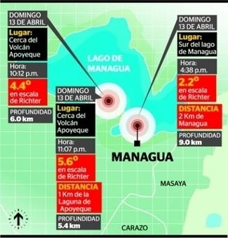 Sismo de 5.6 alerta a la población en Managua - | Terremoto en Nicaragua | Scoop.it