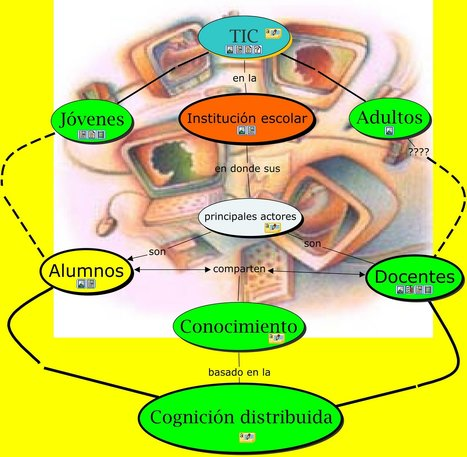 #Educación y #TIC | Contenidos educativos digitales | Scoop.it