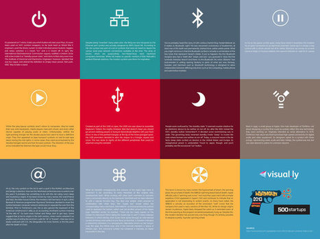 The Esoteric Symbols Behind User Interfaces, Explained | Mytopic | Scoop.it
