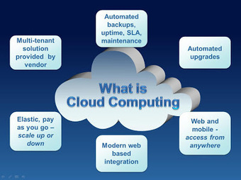 What is cloud computing? | IT and The Cloud for Accountants | Scoop.it