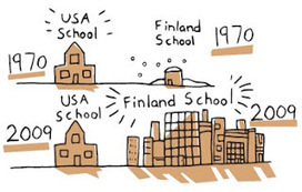 nouqs.: Finland's Education System | Finland Public Schooling | Scoop.it